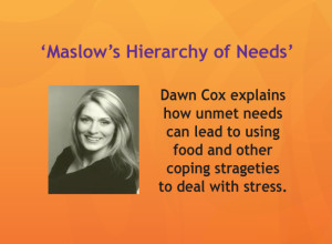 CEDRIC-Centre-for-Counselling-Eating-Disorder~Maslow's-Hierarchy-of-Needs