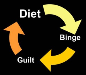 It isn't the binge, it's the diet, that's keeping you stuck in binging behaviour.